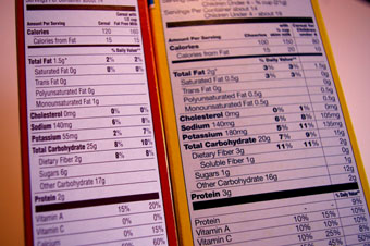 Nutrition facts from cereal label
